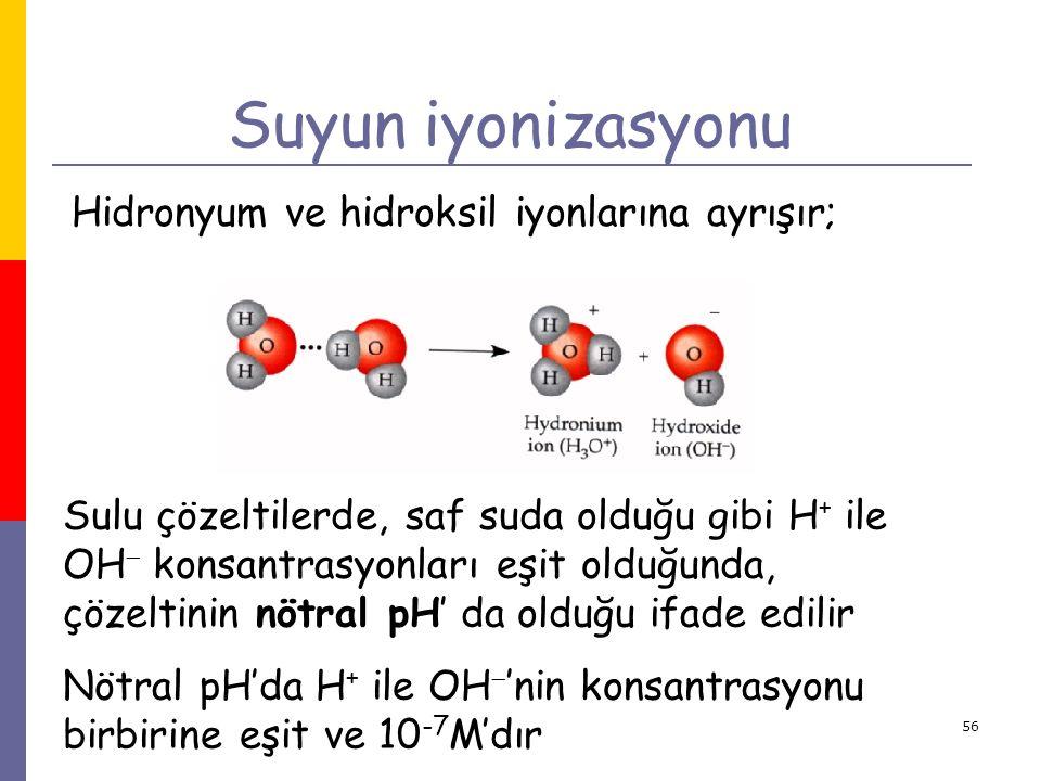 Suyun iyonizasyonu Hidronyum ve hidroksil iyonlarına ayrışır;
