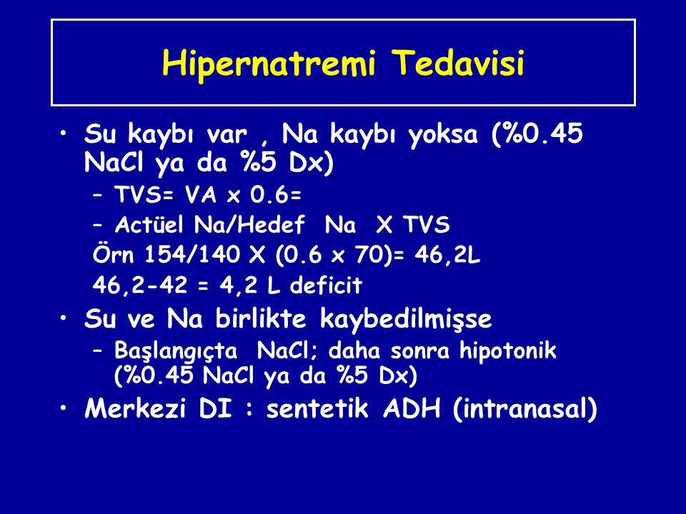 Hipernatremi Tedavisi