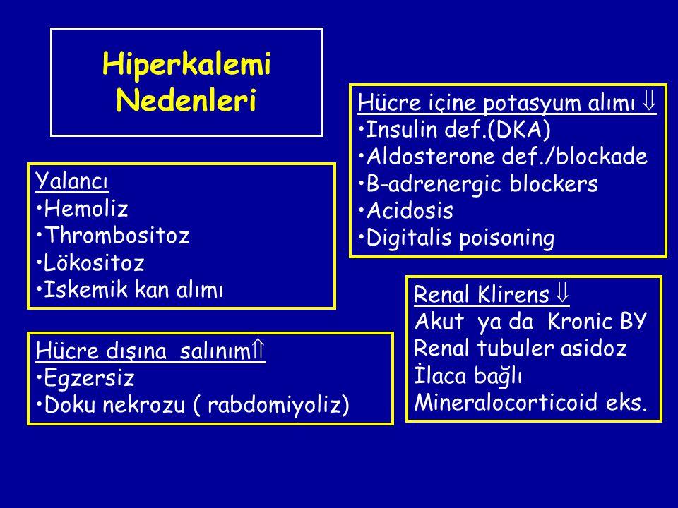 Hiperkalemi Nedenleri