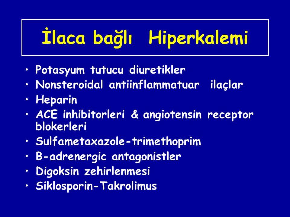İlaca bağlı Hiperkalemi