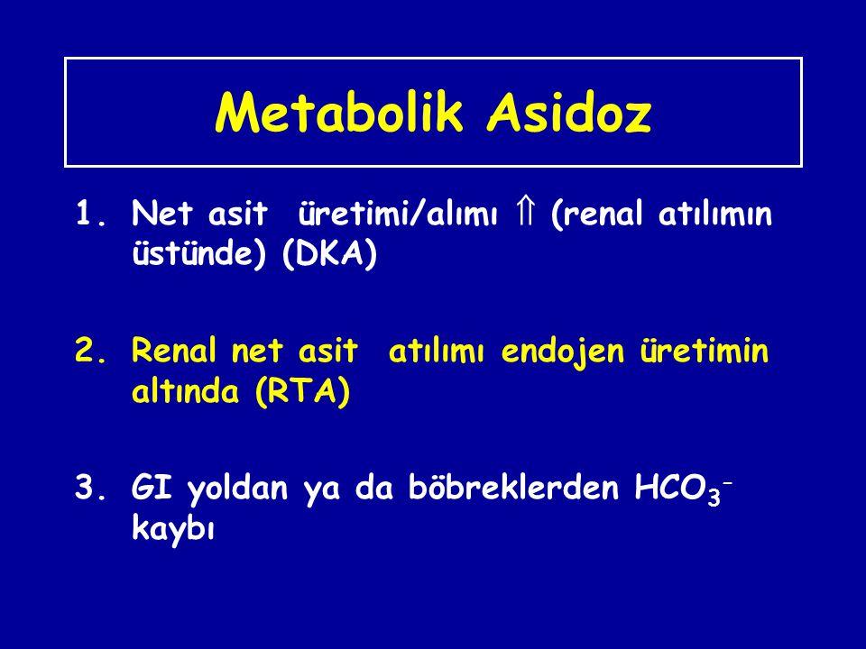 Metabolik Asidoz Net asit üretimi/alımı  (renal atılımın üstünde) (DKA) Renal net asit atılımı endojen üretimin altında (RTA)