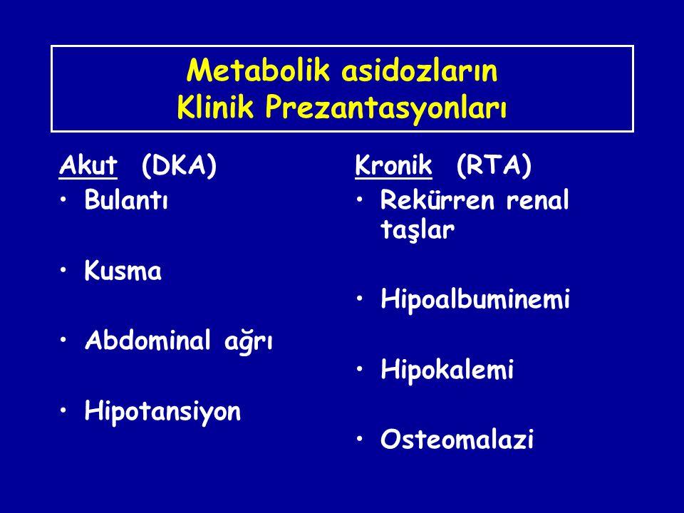Metabolik asidozların Klinik Prezantasyonları