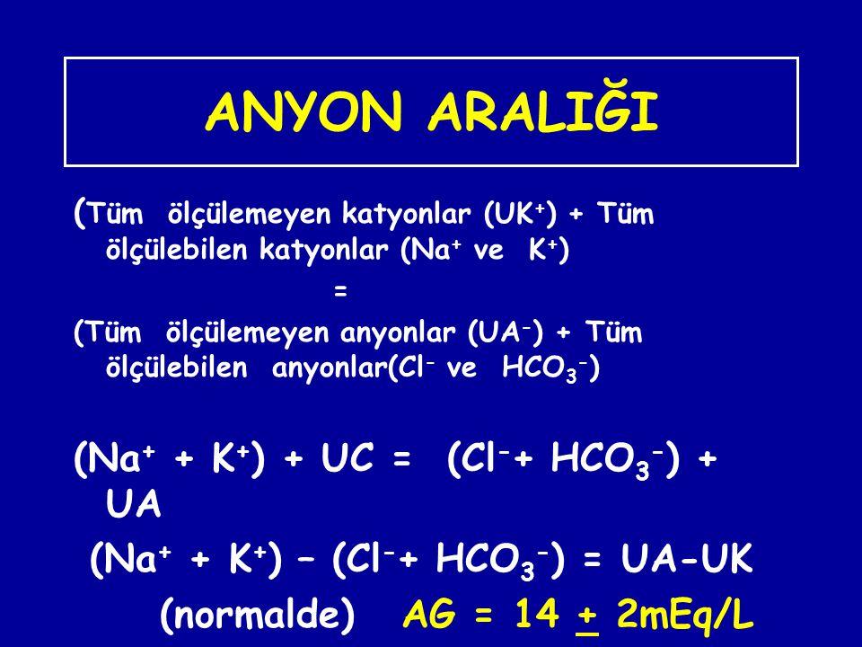 ANYON ARALIĞI (Na+ + K+) + UC = (Cl-+ HCO3-) + UA