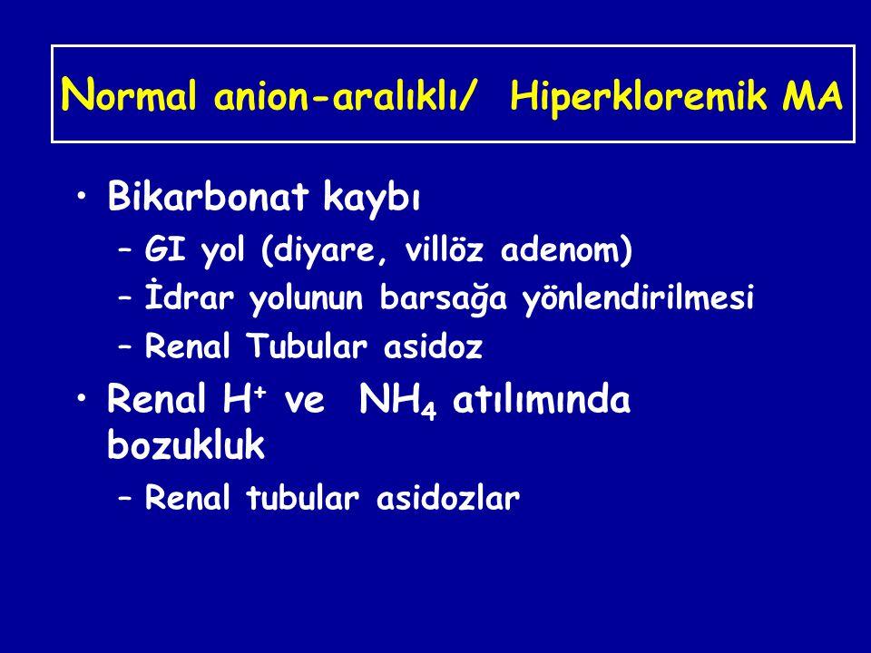 Normal anion-aralıklı/ Hiperkloremik MA