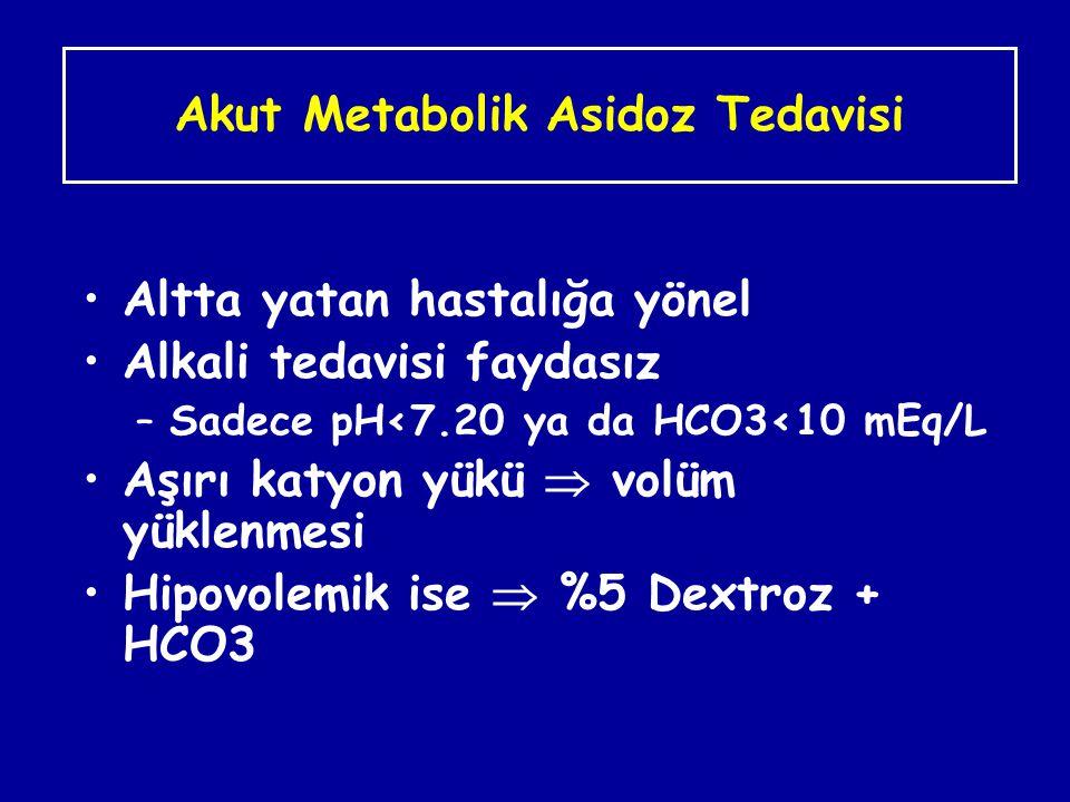 Akut Metabolik Asidoz Tedavisi