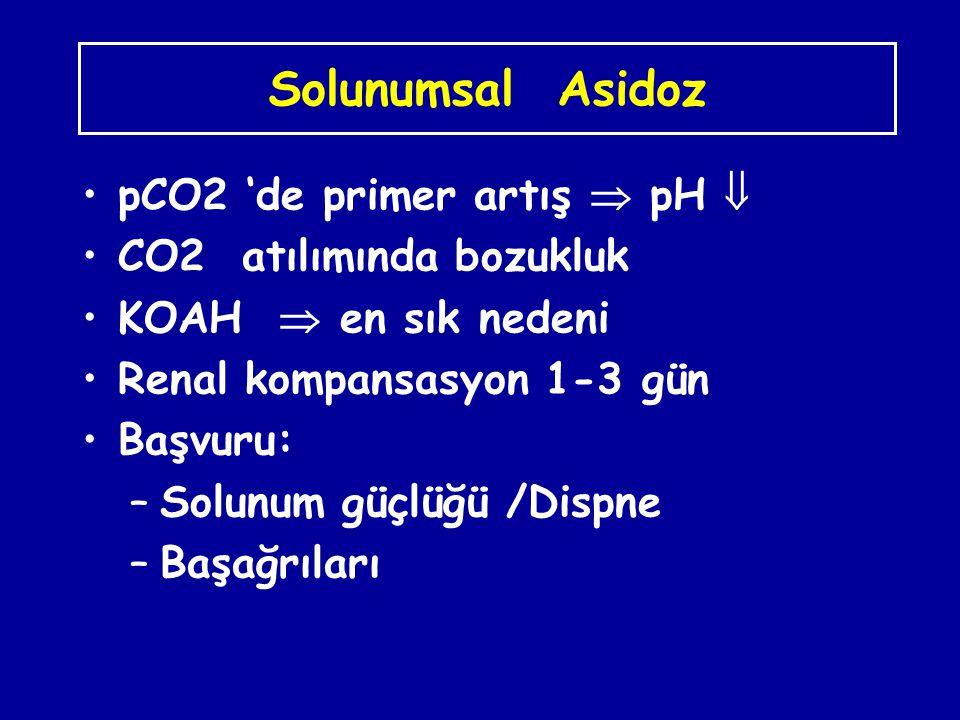 Solunumsal Asidoz pCO2 'de primer artış  pH  CO2 atılımında bozukluk