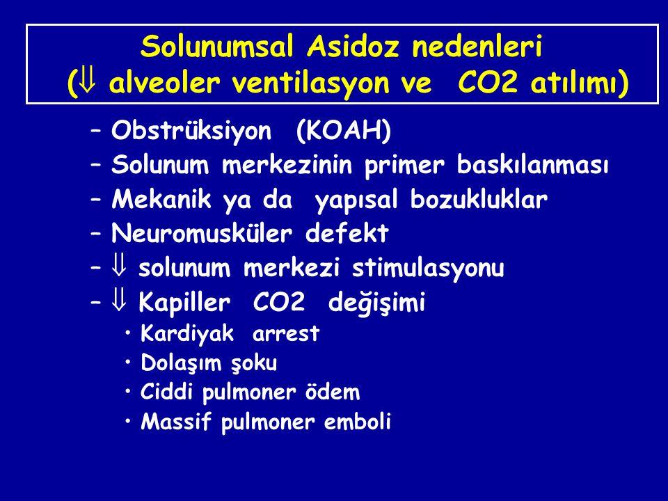 Solunumsal Asidoz nedenleri ( alveoler ventilasyon ve CO2 atılımı)