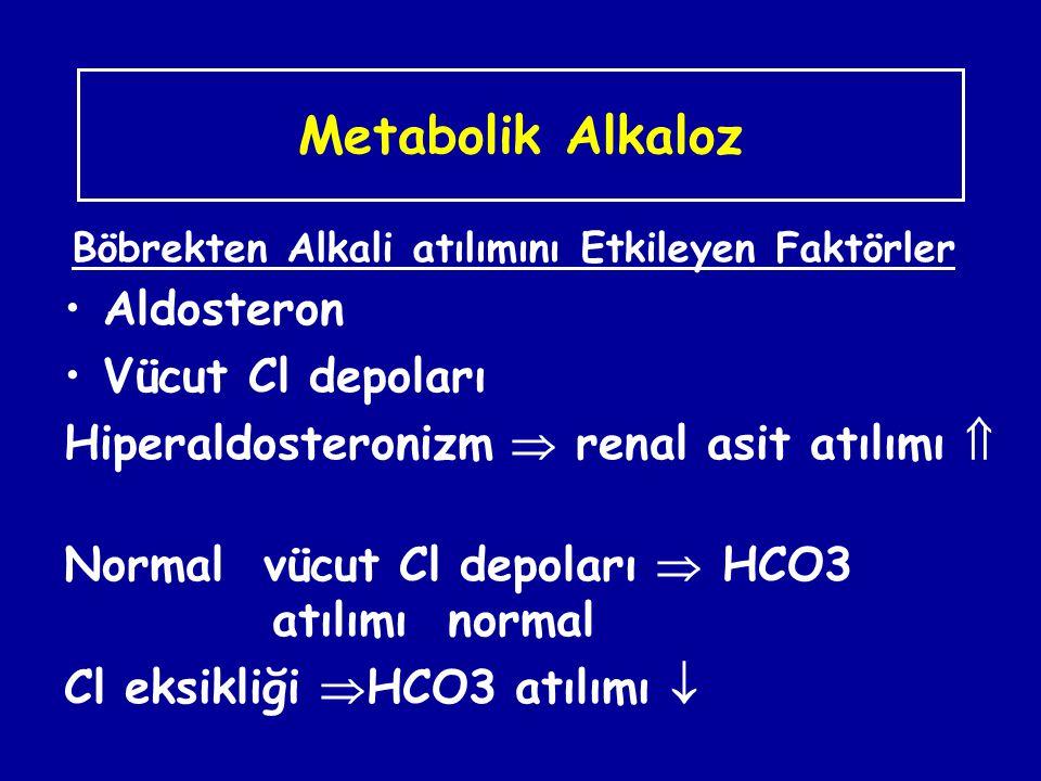 Metabolik Alkaloz Aldosteron Vücut Cl depoları