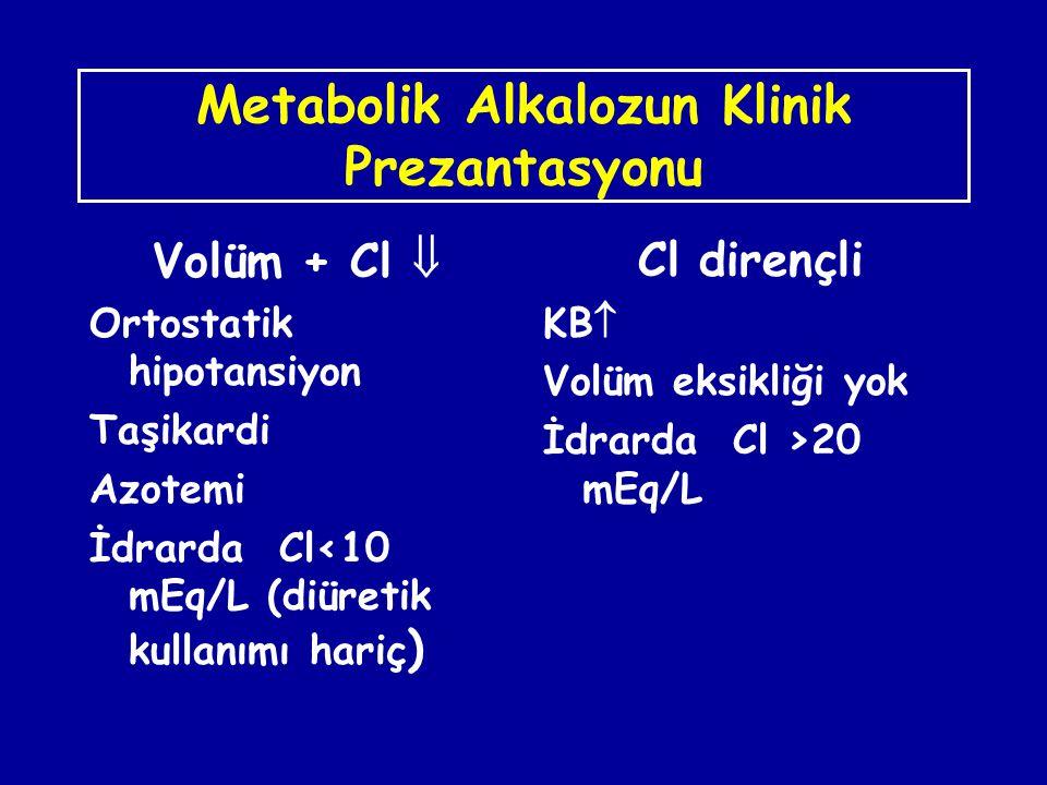 Metabolik Alkalozun Klinik Prezantasyonu