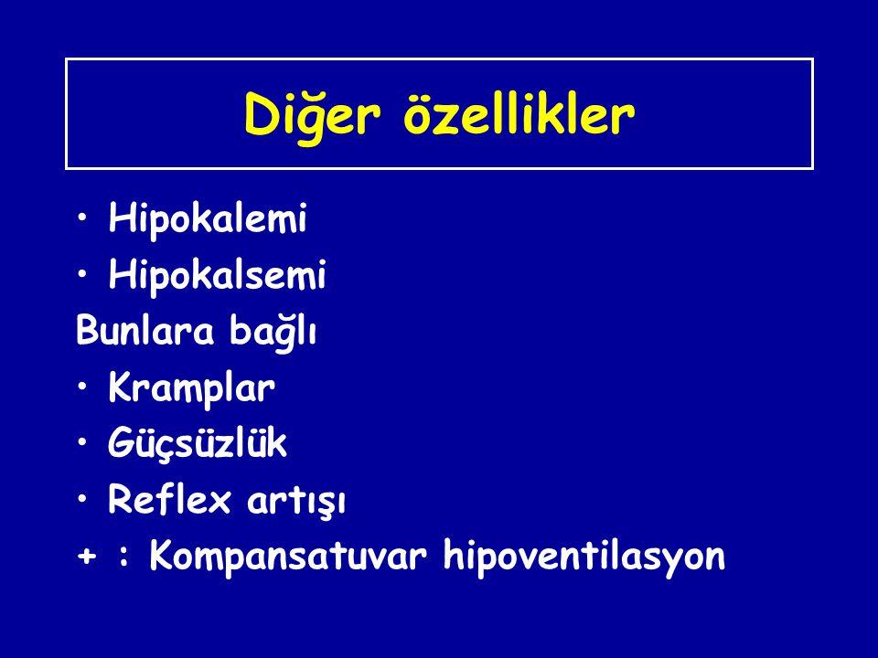 Diğer özellikler Hipokalemi Hipokalsemi Bunlara bağlı Kramplar