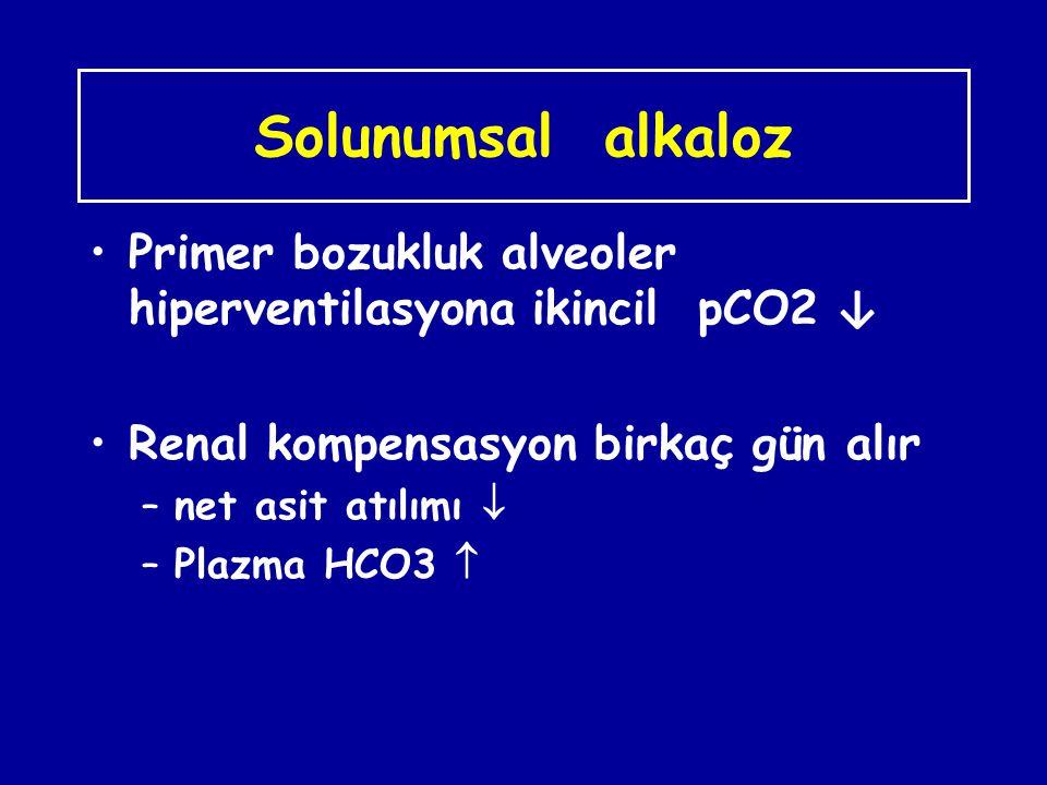 Solunumsal alkaloz Primer bozukluk alveoler hiperventilasyona ikincil pCO2 ↓ Renal kompensasyon birkaç gün alır.