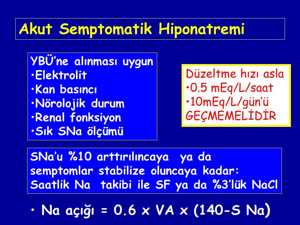 Akut Semptomatik Hiponatremi