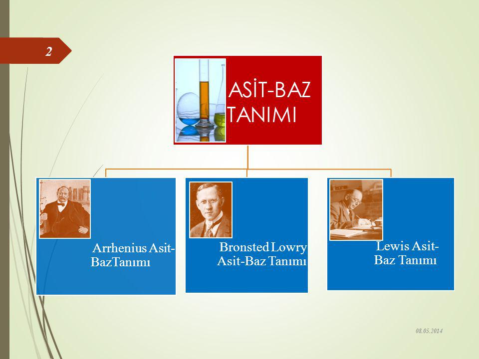 ASİT-BAZ TANIMI Arrhenius Asit- BazTanımı