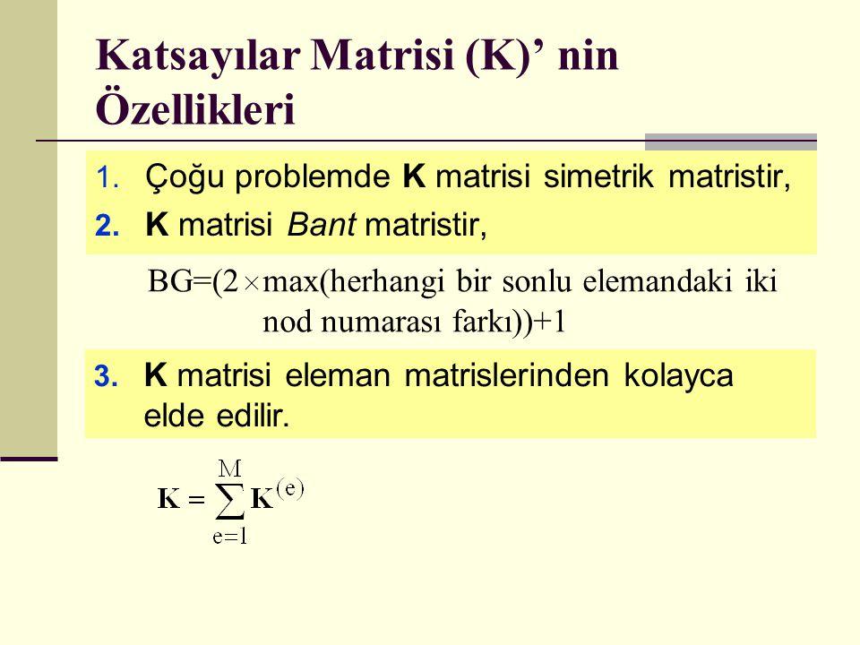 Katsayılar Matrisi (K)' nin Özellikleri