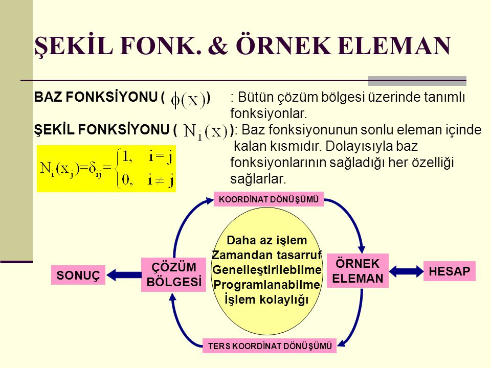 ŞEKİL FONK. & ÖRNEK ELEMAN