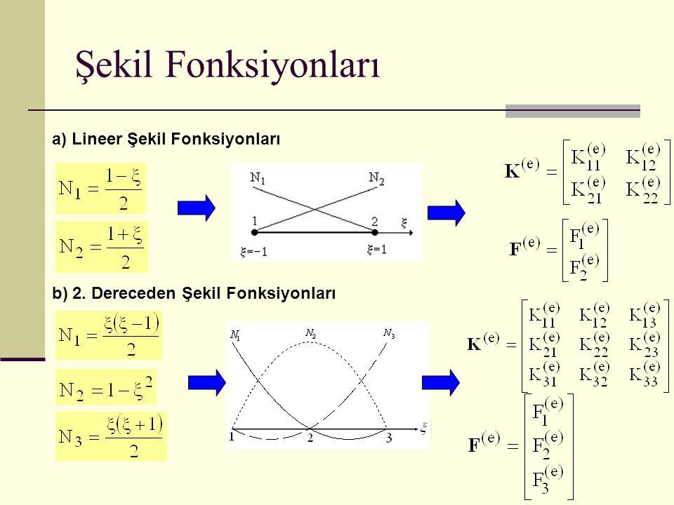 Şekil Fonksiyonları a) Lineer Şekil Fonksiyonları