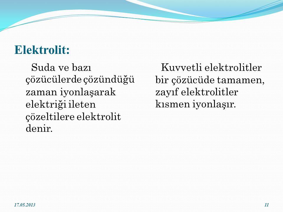 Elektrolit: Suda ve bazı çözücülerde çözündüğü zaman iyonlaşarak elektriği ileten çözeltilere elektrolit denir.