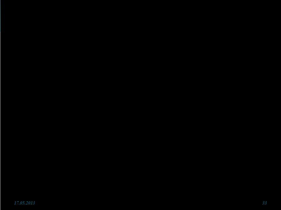 17.05.2013