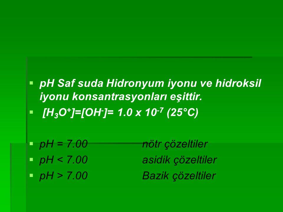 pH Saf suda Hidronyum iyonu ve hidroksil iyonu konsantrasyonları eşittir.