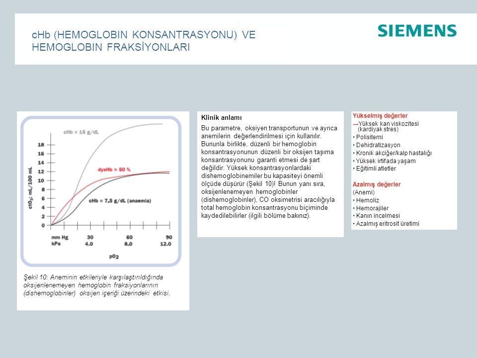 cHb (HEMOGLOBIN KONSANTRASYONU) VE HEMOGLOBIN FRAKSİYONLARI