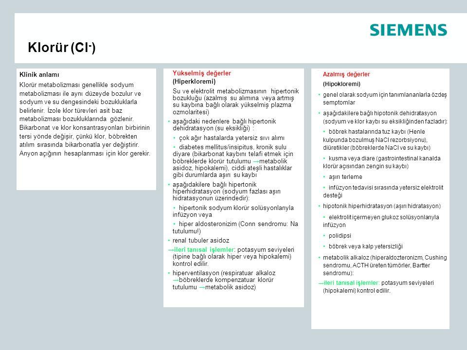 Klorür (Cl-) Klinik anlamı