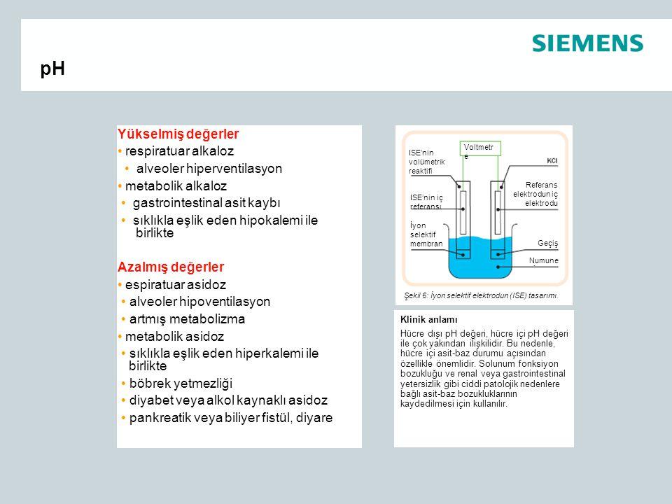 pH Yükselmiş değerler • respiratuar alkaloz