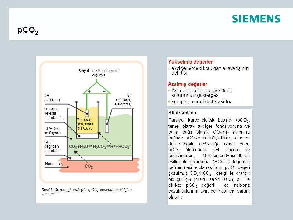 Sinyal elektroniklerinin ölçümü