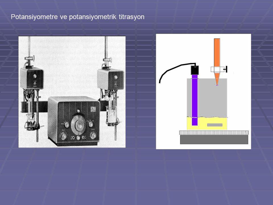 Potansiyometre ve potansiyometrik titrasyon