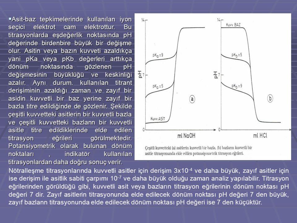 Asit-baz tepkimelerinde kullanılan iyon seçici elektrot cam elektrottur. Bu titrasyonlarda eşdeğerlik noktasında pH değerinde birdenbire büyük bir değişme olur. Asitin veya bazın kuvveti azaldıkça yani pKa veya pKb değerleri arttıkça dönüm noktasında gözlenen pH değişmesinin büyüklüğü ve keskinliği azalır. Aynı durum. kullanılan titrant derişiminin azaldığı zaman ve zayıf bir asidin kuvvetli bir baz yerine zayıf bir bazla titre edildiğinde de gözlenir. Şekilde çeşitli kuvvetteki asitlerin bir kuvvetli bazla ve çeşitli kuvvetteki bazlann bir kuvvetli asitle titre edildiklerinde elde edilen titrasyon eğrileri görülmektedir. Potansiyometrik olarak bulunan dönüm noktaları , indikatör kullanılan titrasyonlardan daha doğru sonuç verir.