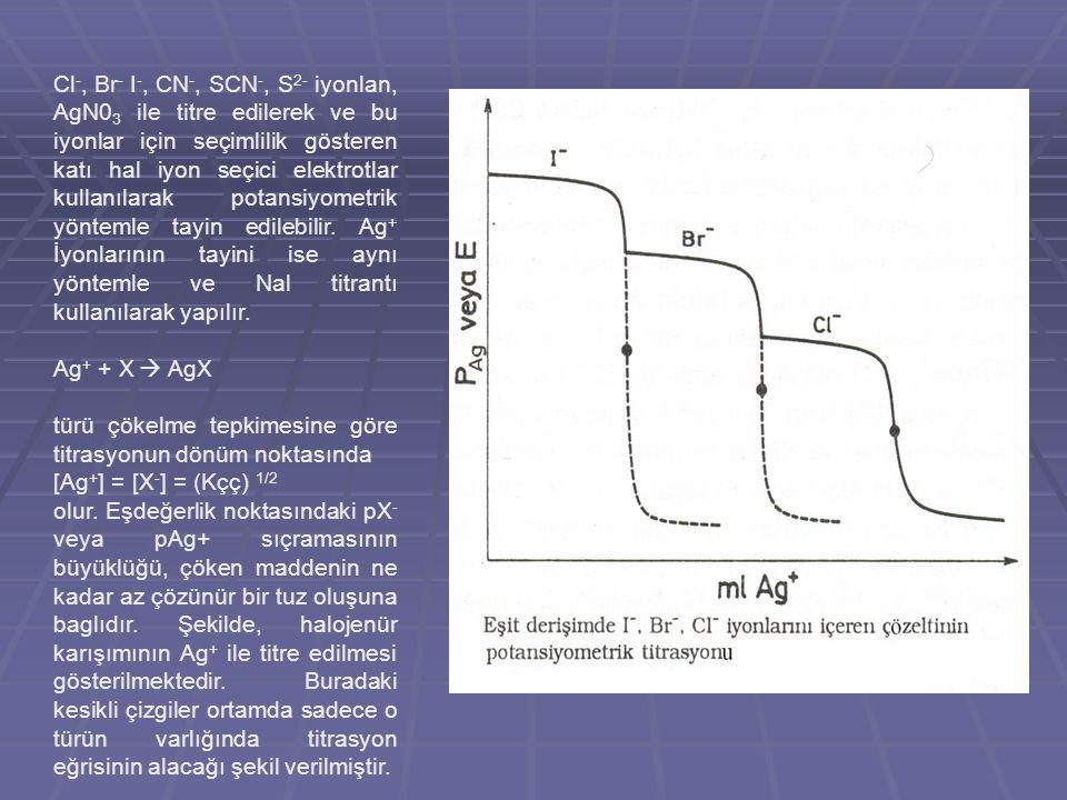 Cl-, Br- I-, CN-, SCN-, S2- iyonlan, AgN03 ile titre edilerek ve bu iyonlar için seçimlilik gösteren katı hal iyon seçici elektrotlar kullanılarak potansiyometrik yöntemle tayin edilebilir. Ag+ İyonlarının tayini ise aynı yöntemle ve Nal titrantı kullanılarak yapılır.