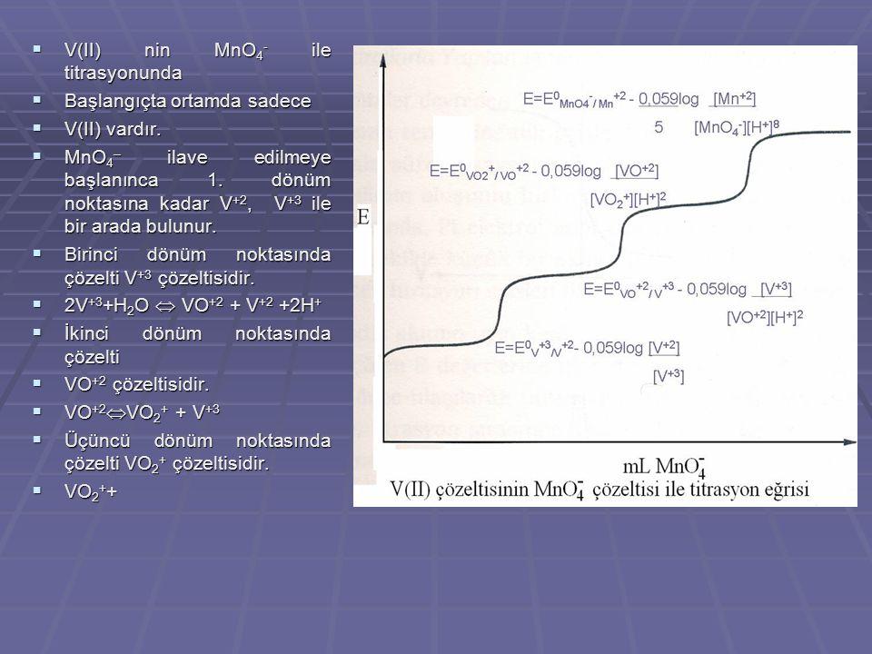 V(II) nin MnO4- ile titrasyonunda