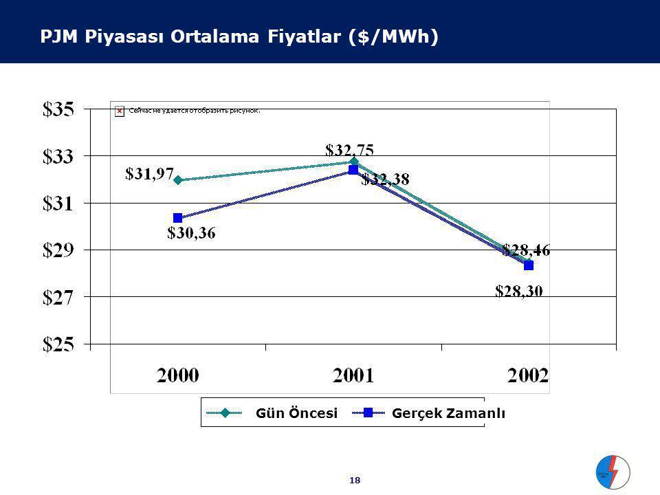 Arjantina Toptan Satış Elektrik Piyasası (WEM)