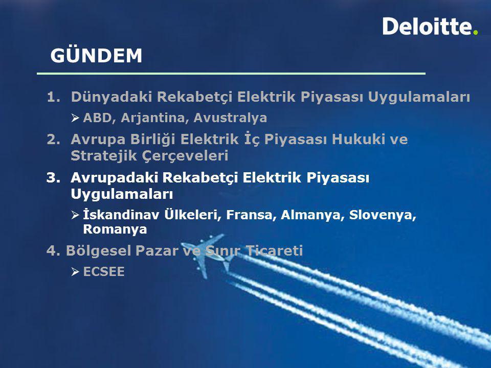Batı Avrupa Elektrik Piyasaları
