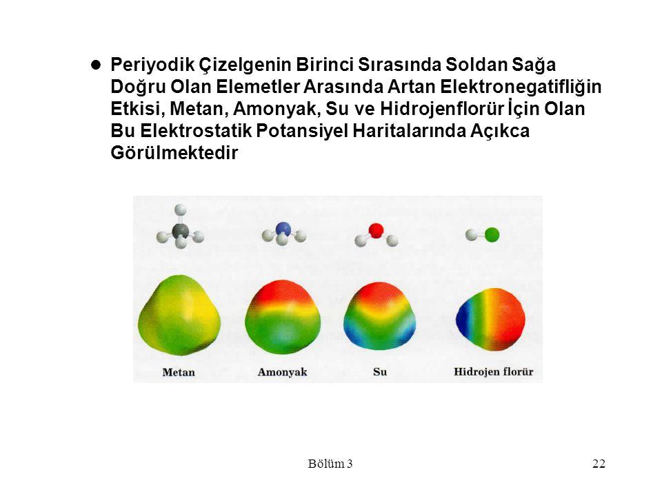 Periyodik Çizelgenin Birinci Sırasında Soldan Sağa Doğru Olan Elemetler Arasında Artan Elektronegatifliğin Etkisi, Metan, Amonyak, Su ve Hidrojenflorür İçin Olan Bu Elektrostatik Potansiyel Haritalarında Açıkca Görülmektedir