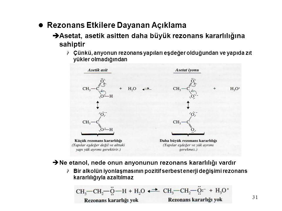 Rezonans Etkilere Dayanan Açıklama