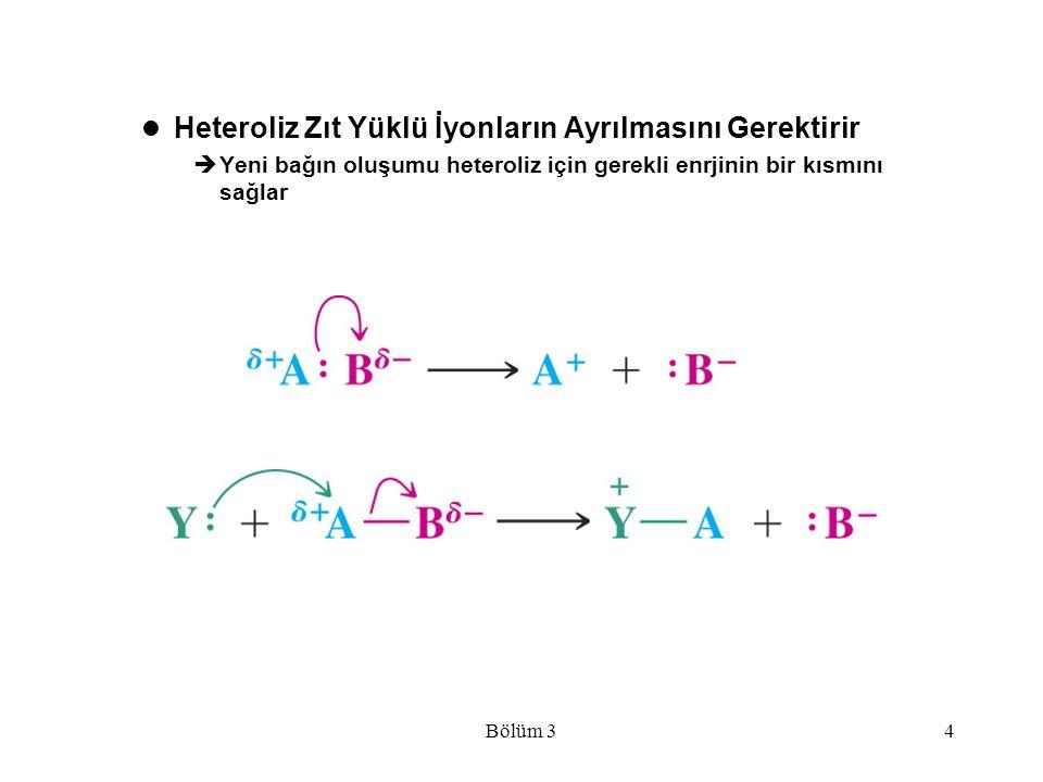 Heteroliz Zıt Yüklü İyonların Ayrılmasını Gerektirir