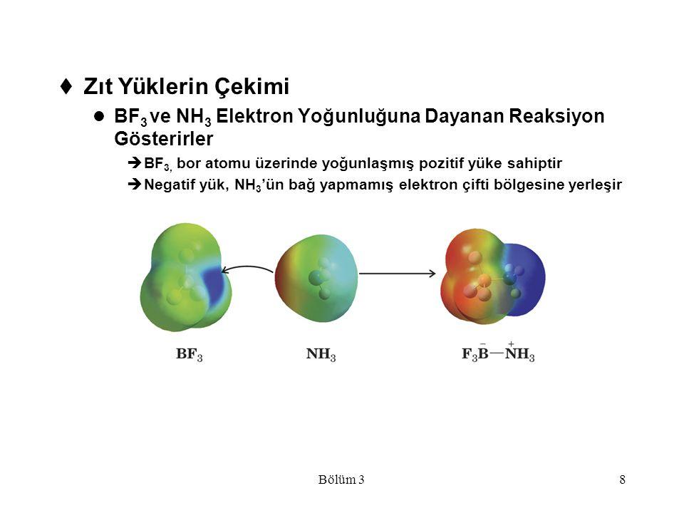 Zıt Yüklerin Çekimi BF3 ve NH3 Elektron Yoğunluğuna Dayanan Reaksiyon Gösterirler. BF3, bor atomu üzerinde yoğunlaşmış pozitif yüke sahiptir.