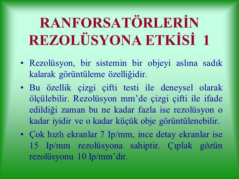 RANFORSATÖRLERİN REZOLÜSYONA ETKİSİ 1