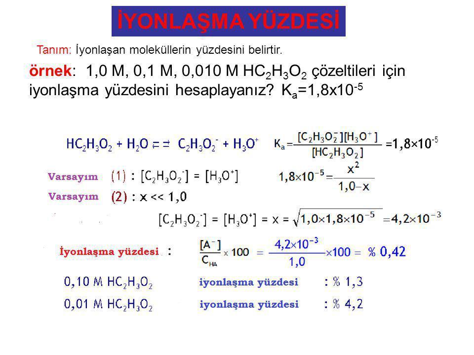 İYONLAŞMA YÜZDESİ Tanım: İyonlaşan moleküllerin yüzdesini belirtir.