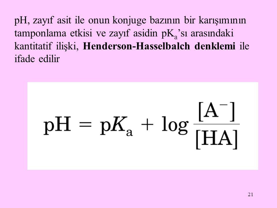 pH, zayıf asit ile onun konjuge bazının bir karışımının tamponlama etkisi ve zayıf asidin pKa'sı arasındaki kantitatif ilişki, Henderson-Hasselbalch denklemi ile ifade edilir