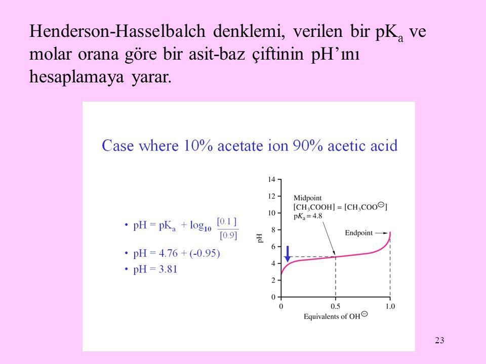 Henderson-Hasselbalch denklemi, verilen bir pKa ve molar orana göre bir asit-baz çiftinin pH'ını hesaplamaya yarar.