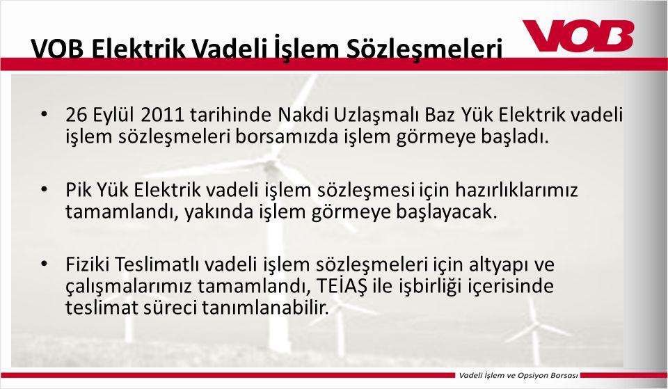 VOB Elektrik Vadeli İşlem Sözleşmeleri