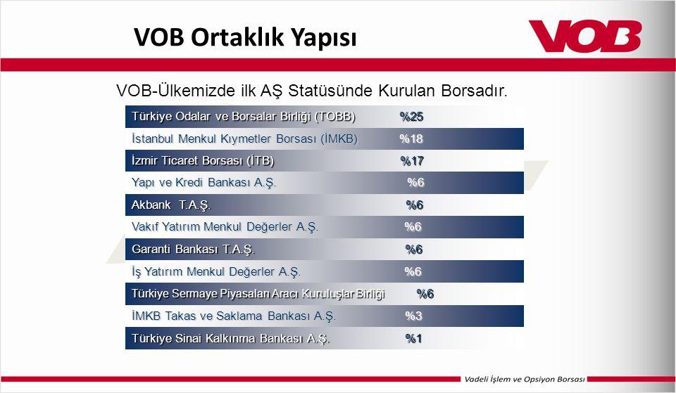 VOB Ortaklık Yapısı VOB-Ülkemizde ilk AŞ Statüsünde Kurulan Borsadır.