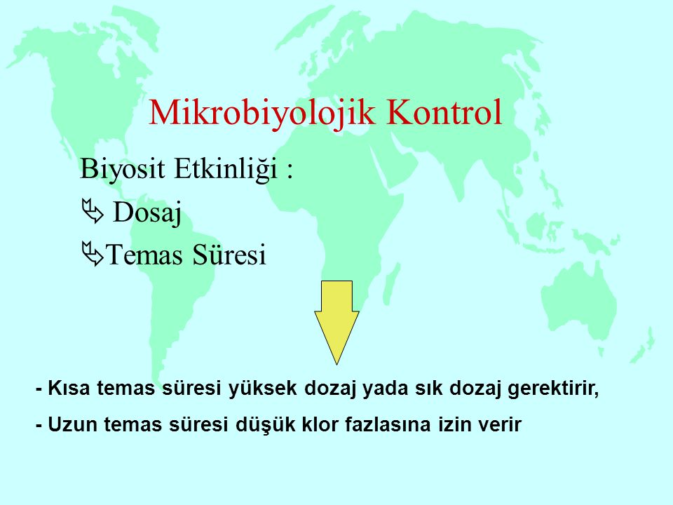 Mikrobiyolojik Kontrol