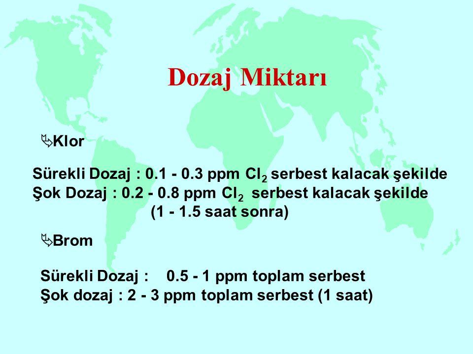 Dozaj Miktarı Klor. Sürekli Dozaj : 0.1 - 0.3 ppm Cl2 serbest kalacak şekilde. Şok Dozaj : 0.2 - 0.8 ppm Cl2 serbest kalacak şekilde.