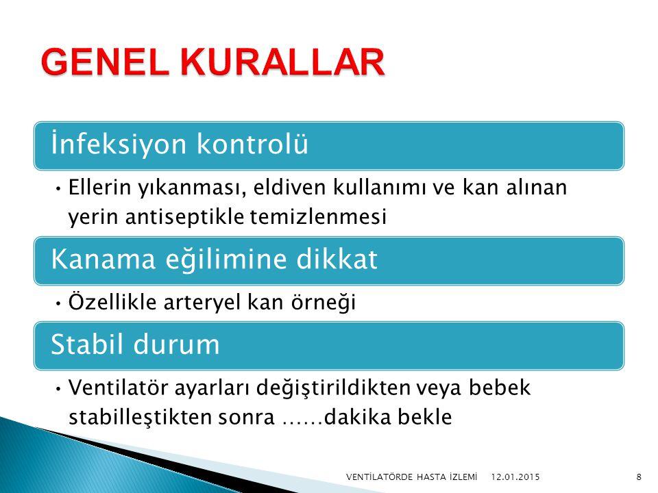 GENEL KURALLAR VENTİLATÖRDE HASTA İZLEMİ 08.04.2017