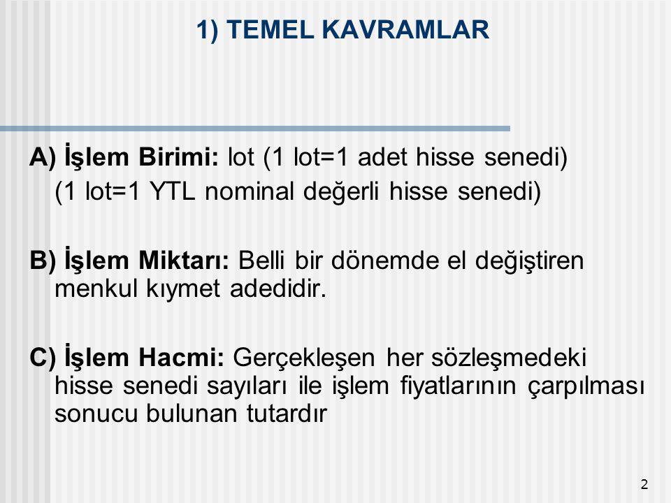 1) TEMEL KAVRAMLAR A) İşlem Birimi: lot (1 lot=1 adet hisse senedi) (1 lot=1 YTL nominal değerli hisse senedi)