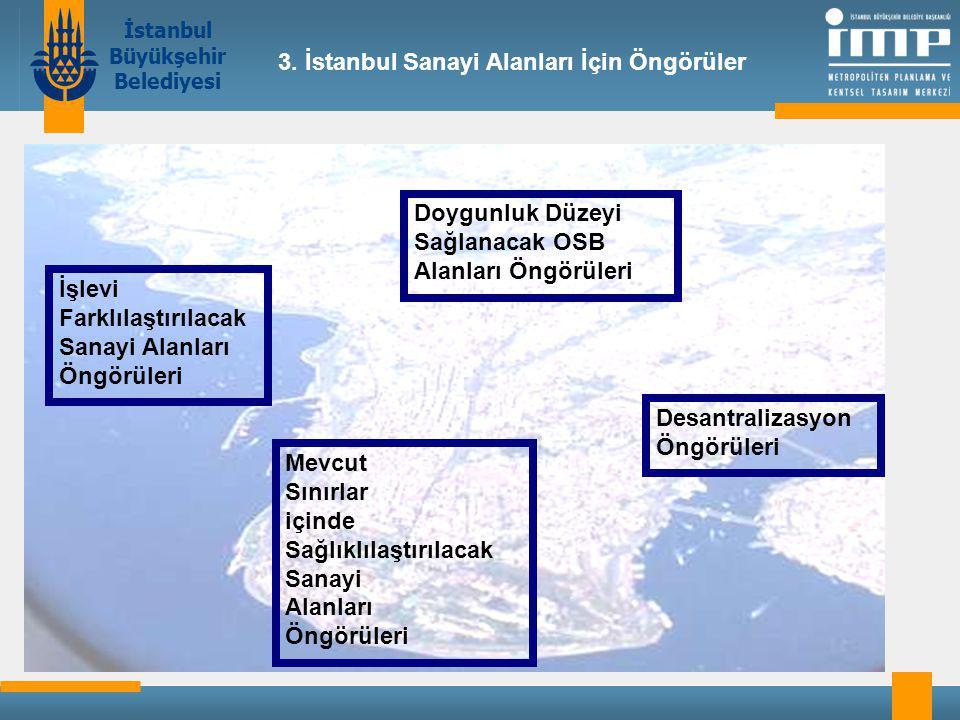 3. İstanbul Sanayi Alanları İçin Öngörüler