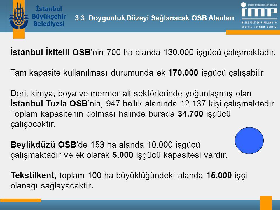 İstanbul İkitelli OSB'nin 700 ha alanda 130.000 işgücü çalışmaktadır.