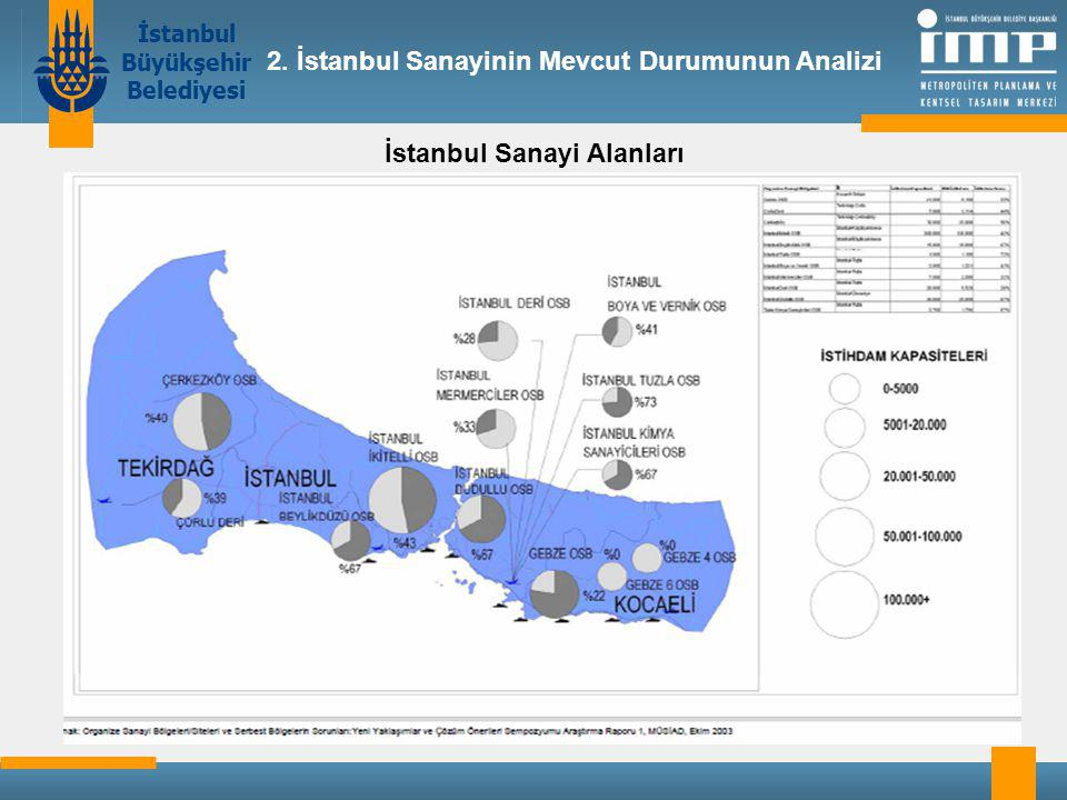 2. İstanbul Sanayinin Mevcut Durumunun Analizi